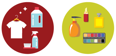 Two graphics: one with a t-shirt and different cleaning chemicals, and the other with various soaps and perfumes.
